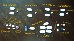 All the pills I might need for one day