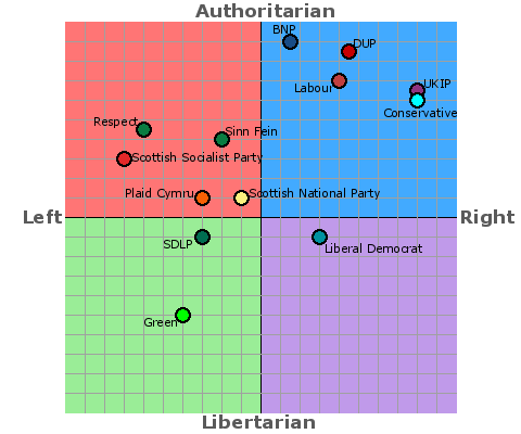 an overview of the four political parties of canada About the four leaders of major parties in canada  name the leaders of the four major political parties and attributes (education,skills,etc) that .